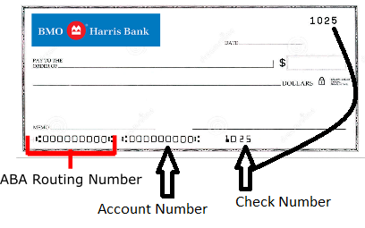 BMO Harris Routing Number